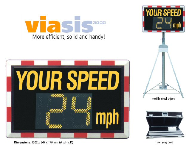 速度測定装置・車両速度表示ディスプレイ